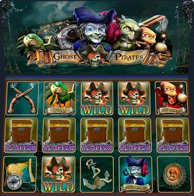Игровой механизм Ghost Pirates представлять бесплатно