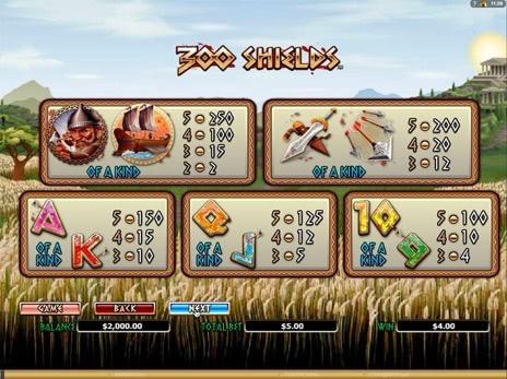 Игровые автоматы 300 shields игровые автоматы корабли коламбус играть онлайн бесплатно