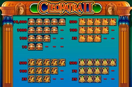 онлайн автоматы cleopatra s secret