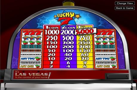 Игровые автоматы lucky 7 platform автоматы играть уловки шпионов