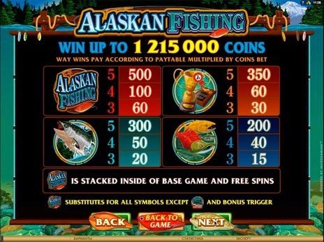 Игровые автоматы играть бесплатно рыбалка открыть онлайн казино в сша