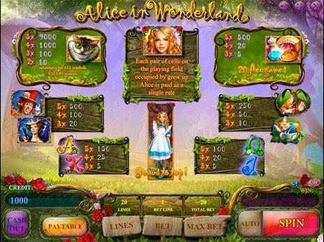 Игровой автомат Alice & The Mad Tea Party — Играйте онлайн бесплатно