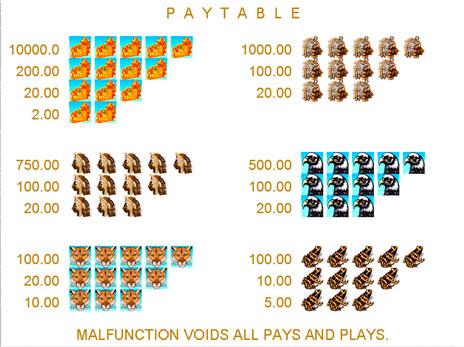 Большой Куш Автоматы Играть Бесплатно