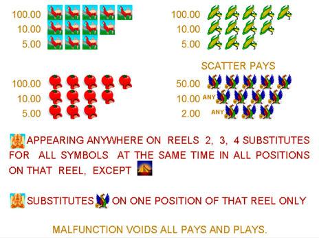 Игровые Автоматы Слоты Wild