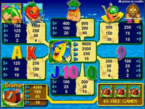 Игровые автоматы банан играть бесплатно игровые автоматы тумба