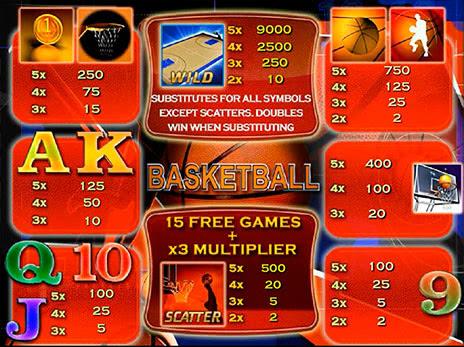 Горячее казино блэкджек играть онлайн