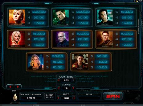 Игровые автоматы в галактике интернет казино с гарантией выигрыша