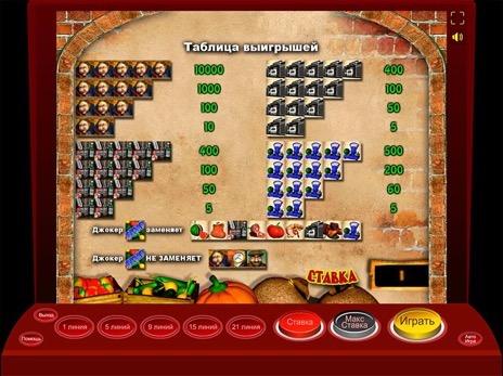 Игровой автомат Wild Panda — Бесплатный слот от Aristocrat