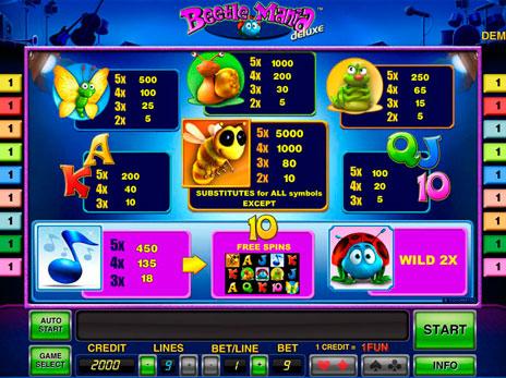 Beetle mania игровые аппараты форум игровые автоматы blogspot