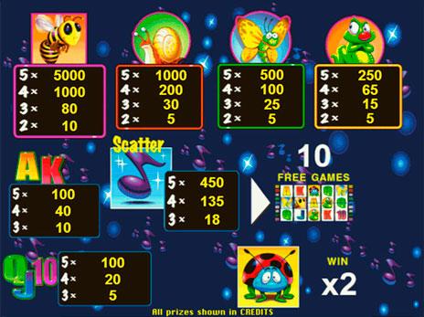 Игровые автоматы java скачать бесплатно казино токарева аудиокнига