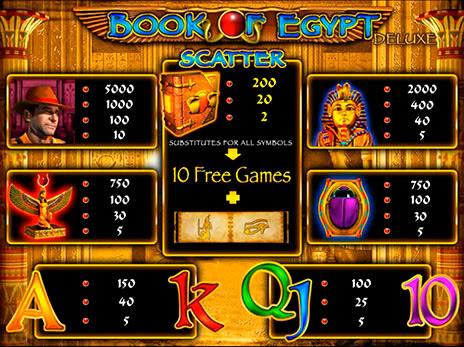 Азартные игры слотосфера игровые автоматы через яндекс деньги