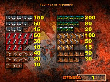 Первое Русское Казино