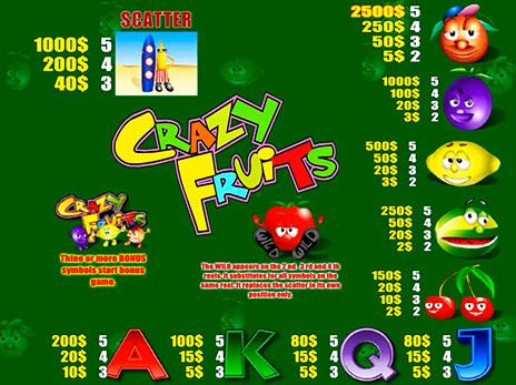 Игровые автоматы онлайн бесплатно крейзи фрукт помидор игровые автоматы 9 линий виды