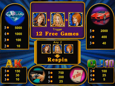 казино онлайн - это кидалово