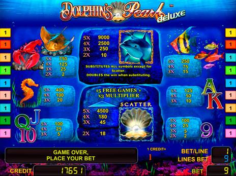 Автоматы игровые де играть игровые автоматы без регистрации смс онлайн