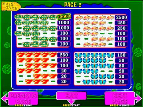 Игровые автоматы fairy land 2 азартные игры шарики