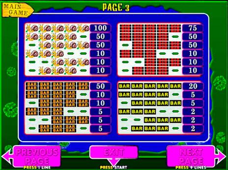 Игровые автоматы бесплатно играть лягушки