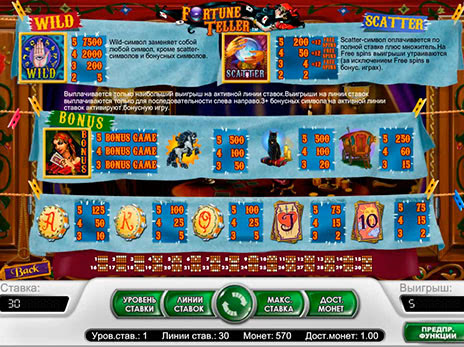 Джекпот игровые автоматы играть бесплатно без регистрации