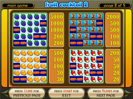 Играть А Игровые Автоматы Бесплатно Абезьяны
