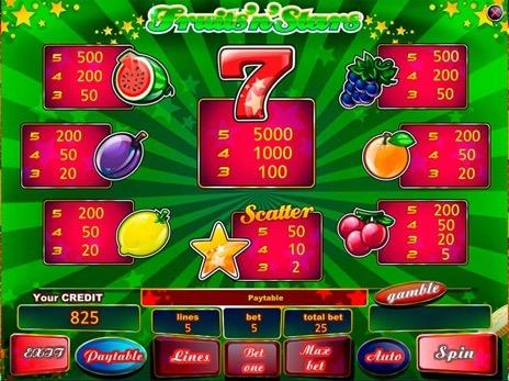 Игровые автоматы – Wish Master от NetEnt онлайн