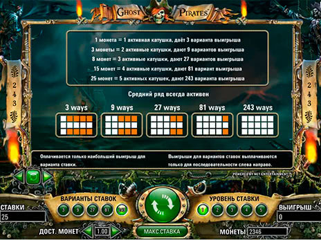 Игровые автоматы Ghost Pirates правила игры