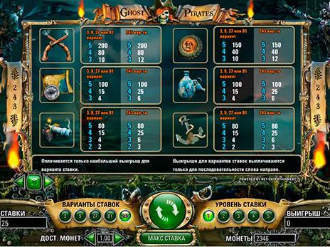 Пираты онлайн автоматы игры для виндовс игровые автоматы скачать