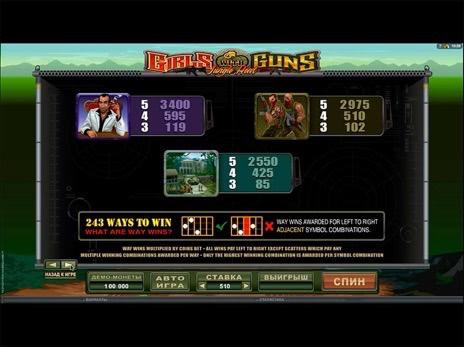 Играть Игровые Автоматы Бесплатно Казаки