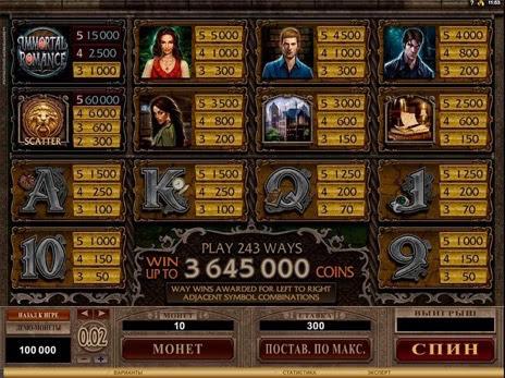 Игровые аппараты постав интерактивные игровые автоматы бесплатно