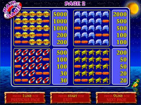 Игровые аппараты multi game-2 азартные игровые автоматы играть