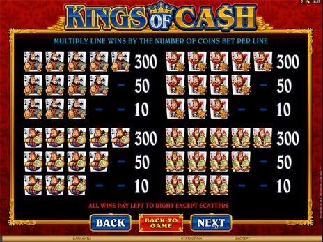 Cashis king игровые автоматы игровые автоматы слоты онлайн бесплатно без регистрации и смс