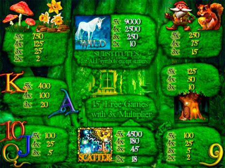 Игровые автоматы играть бесплатно леса фараон казино онлайн рф