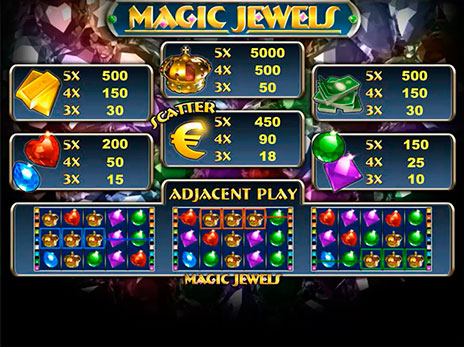 Бонусы казино Бездепозитные бонусы интернет казино