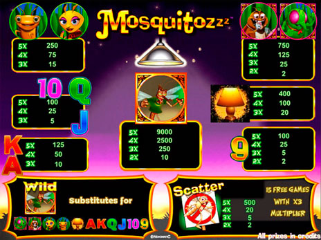 Zzz игровые автоматы игровые автоматы sega цена