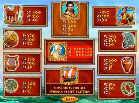 Игровые автоматы одиссей играть онлайн онлайн фильм ограбление казино 2012