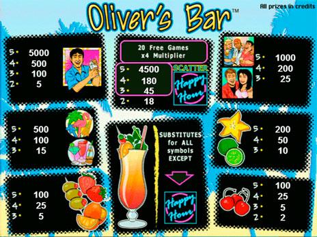 автоматы бесплатно онлайн играть игровые и оливер чукча бар