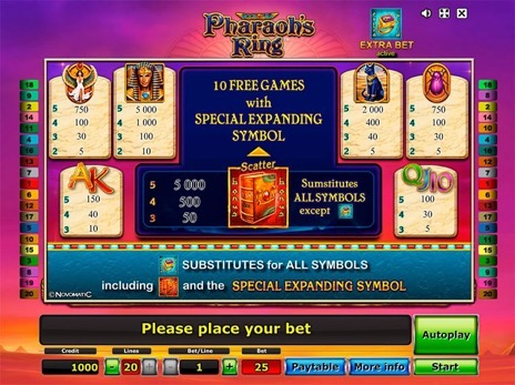 Игровые автоматы онлайн бесплатно - играть на портале
