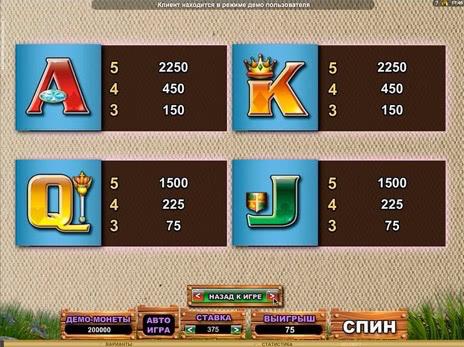 Секреты игровых автоматов как узнать что на выдаче 1
