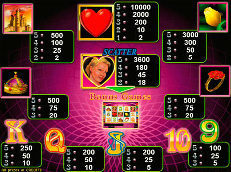 Игровые автоматы queen of hearts скачать sky city casino hotel in acoma pueblo new mexico