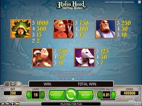 Робин гуд игровые автоматы где купить игровые автоматы в караганде