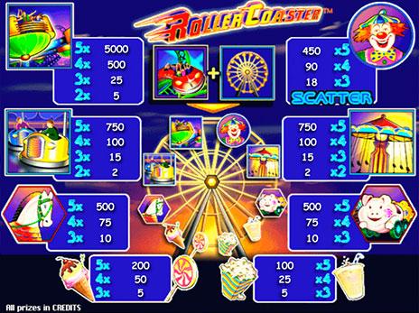Игровые автоматы rollercoaster казино онлайн golden play