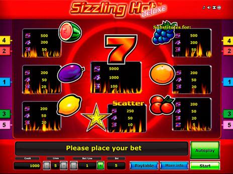 Игровые автоматы sizzling girl игры игровые автоматы 2012 года