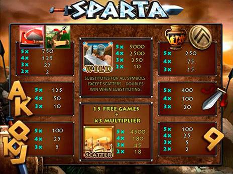 igrovoy-avtomat-sparta-sparta