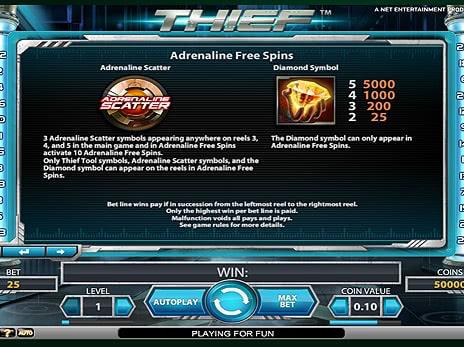 Игровые автоматы с бонусами про воров казино онлайн от 10 рублей яндекс деньги