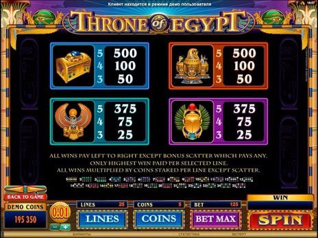 Throne of riches игровые автоматы игровые автоматы онлайн на фантики