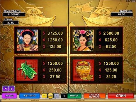Игровые автоматы играть бесплатно онлайн вулкан