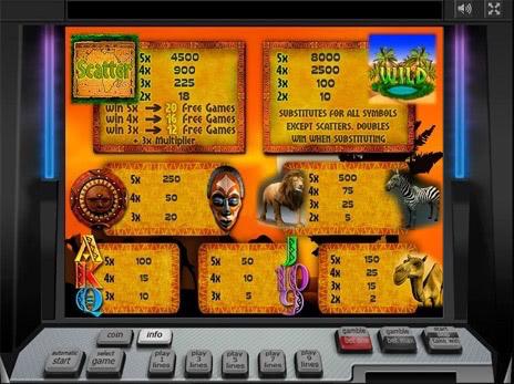 Играть игровые автоматы africa голден интерстар 8005 инструкция