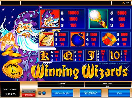 Волшебник игровые автоматы отзывы игроков о казино 888.com