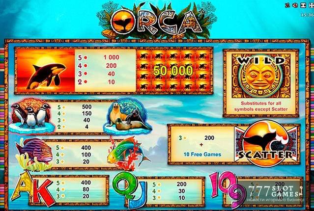 Игровой автомат Katana (Катана) - играть онлайн